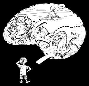 Les 3 étapes de la réflexion chez l'enfant - version noir et blanc