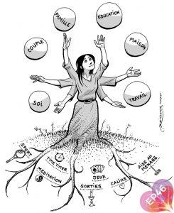 Savoir jongler : couple, famille, maison, travail...