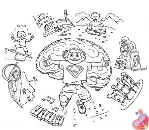 Intelligences multiples chez l'enfant - version traits
